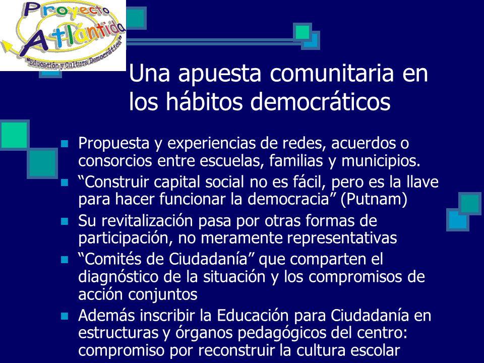 Una apuesta comunitaria en los hábitos democráticos Propuesta y experiencias de redes, acuerdos o consorcios entre escuelas, familias y municipios. Co