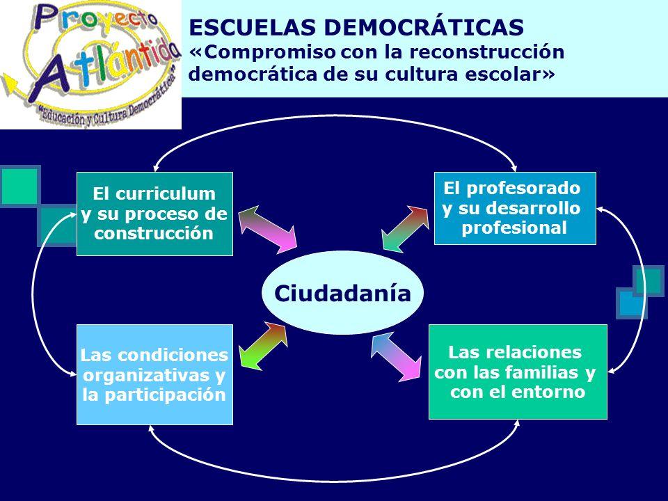 ESCUELAS DEMOCRÁTICAS «Compromiso con la reconstrucción democrática de su cultura escolar» El profesorado y su desarrollo profesional Las relaciones c