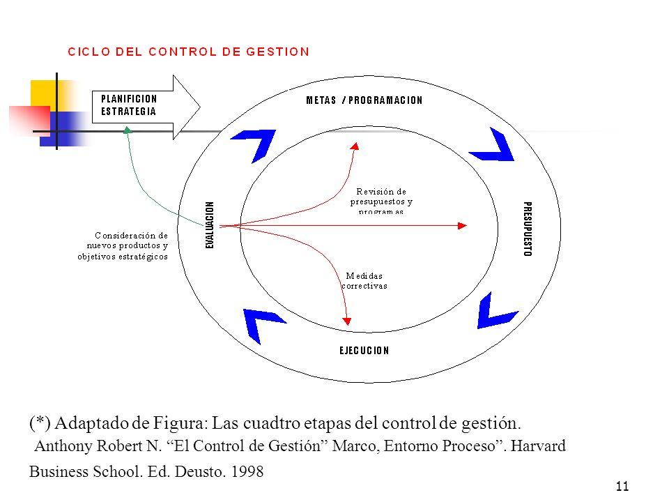 10 PLANIFICACION ESTRATEGICA Y CONTROL DE GESTION