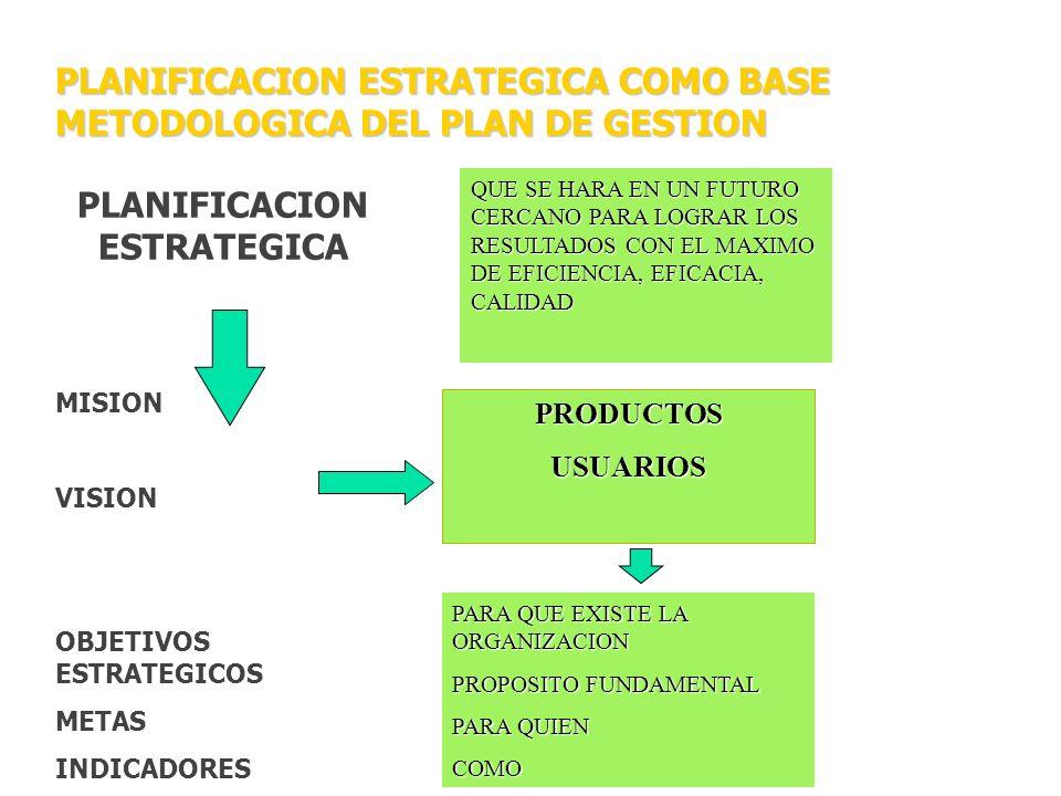 11 (*) Adaptado de Figura: Las cuadtro etapas del control de gestión. Anthony Robert N. El Control de Gestión Marco, Entorno Proceso. Harvard Business