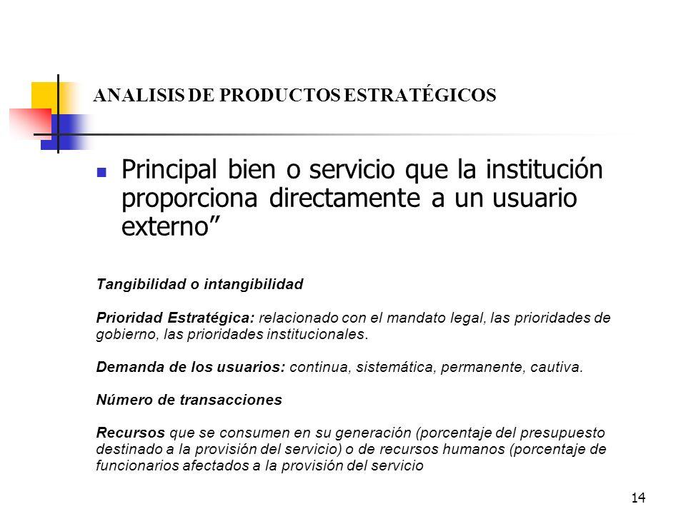 13 Análisis de productos y usuarios Para lograr una formulación consistente de la misión QUE-PARA QUIEN, deben definirse cuales son los: PRODUCTOS EST