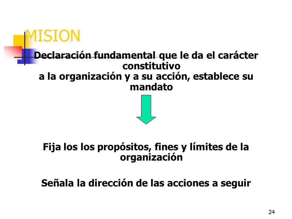 23 VISION Valores y principios de la organización que orienta y dar el marco para el accionar de su propósito, imagen objetivo. SER LA INSTITUCION DE