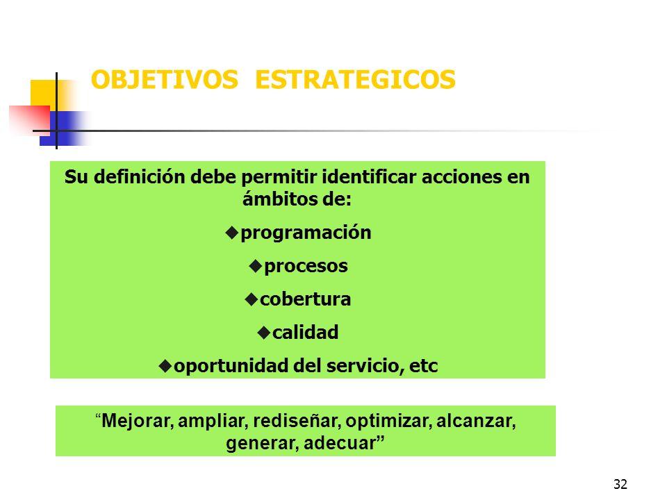 31 La definición de los objetivos permitirá seleccionar las actividades prioritarias para el mejoramiento de la organización y aprovechar las ventajas