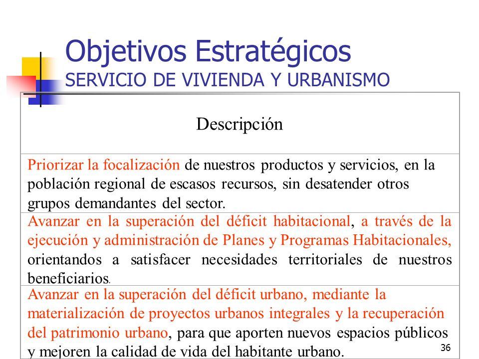 35 Objetivos Estratégicos Mejorar el servicio de asistencia técnica, disminuyendo el tiempo de entrega del servicio, a través de la informatización de
