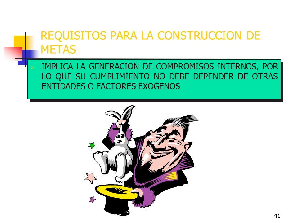 40 REQUISITOS PARA LA CONSTRUCCION DE METAS DEBEN TENER UN COMPONENTE DE REALISMO : QUE PUEDANSER ALCANZADAS CON LOS RECURSOS HUMANOS Y FINANCIEROS.