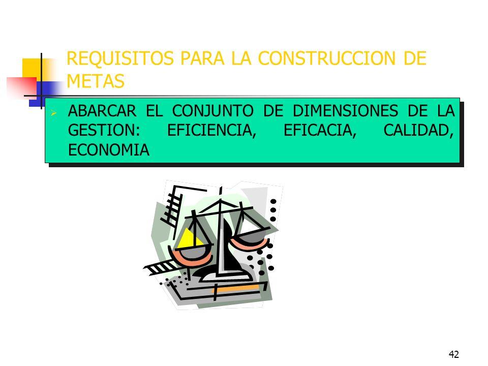 41 REQUISITOS PARA LA CONSTRUCCION DE METAS IMPLICA LA GENERACION DE COMPROMISOS INTERNOS, POR LO QUE SU CUMPLIMIENTO NO DEBE DEPENDER DE OTRAS ENTIDA