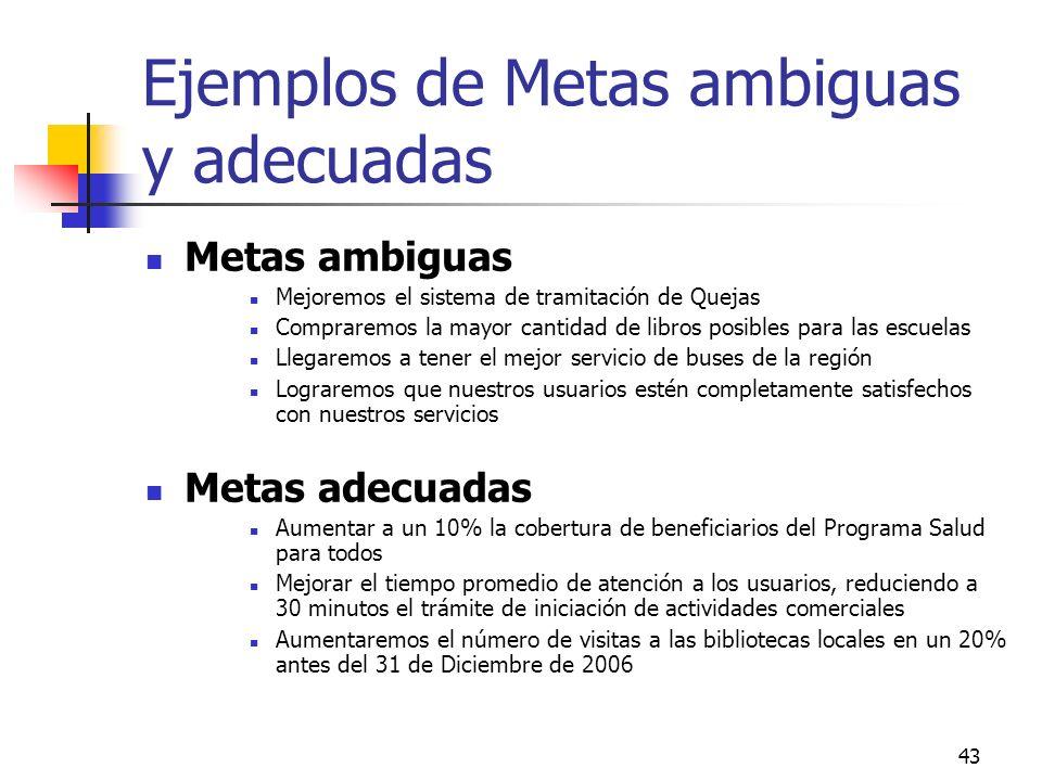 42 REQUISITOS PARA LA CONSTRUCCION DE METAS ABARCAR EL CONJUNTO DE DIMENSIONES DE LA GESTION: EFICIENCIA, EFICACIA, CALIDAD, ECONOMIA
