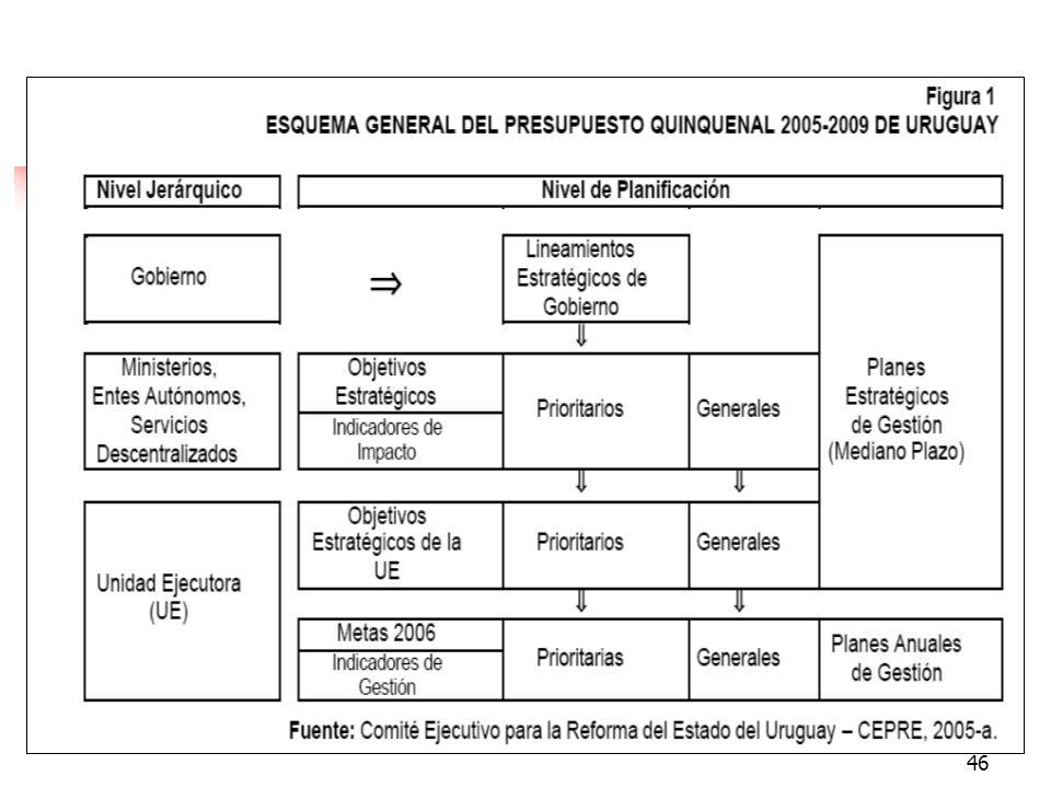 45 EJEMPLOS PLANIFICACION ESTRATEGICA COMO PARTE DEL PRESUPUESTO NACIONAL