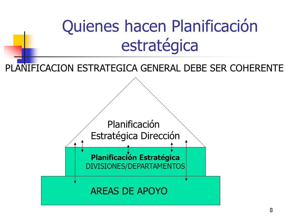 7 PLANIFICACIÓN ESTRATÉGICA COMO PROCESO PREVIO PARA LA EXISTENCIA DEL CONTROL DE GESTION Puede ser: formulación Un proceso de formulación de estrateg
