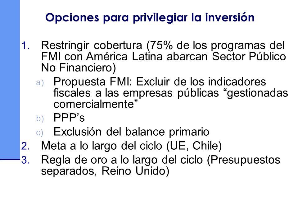Opciones para privilegiar la inversión 1. Restringir cobertura (75% de los programas del FMI con América Latina abarcan Sector Público No Financiero)