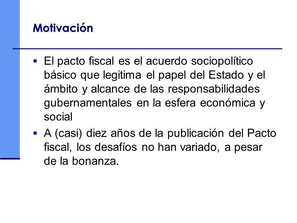 Motivación El pacto fiscal es el acuerdo sociopolítico básico que legitima el papel del Estado y el ámbito y alcance de las responsabilidades gubernam