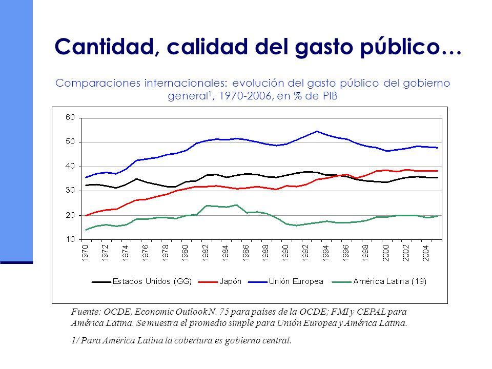 Comparaciones internacionales: evolución del gasto público del gobierno general 1, 1970-2006, en % de PIB Fuente: OCDE, Economic Outlook N. 75 para pa