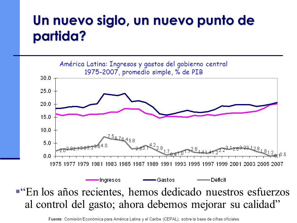 Fuente: Comisión Económica para América Latina y el Caribe (CEPAL), sobre la base de cifras oficiales. América Latina: Ingresos y gastos del gobierno