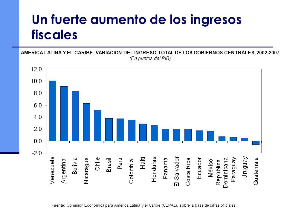 Un fuerte aumento de los ingresos fiscales AMERICA LATINA Y EL CARIBE: VARIACION DEL INGRESO TOTAL DE LOS GOBIERNOS CENTRALES, 2002-2007 (En puntos de