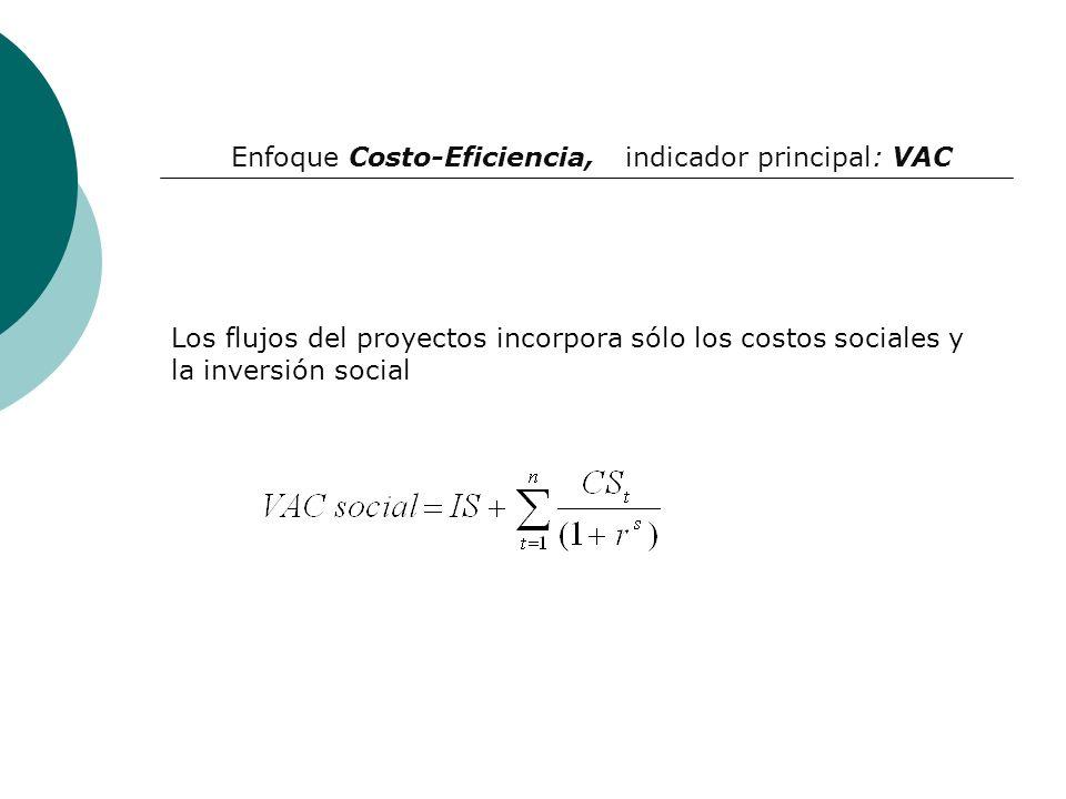 Los flujos del proyectos incorpora sólo los costos sociales y la inversión social Enfoque Costo-Eficiencia, indicador principal: VAC