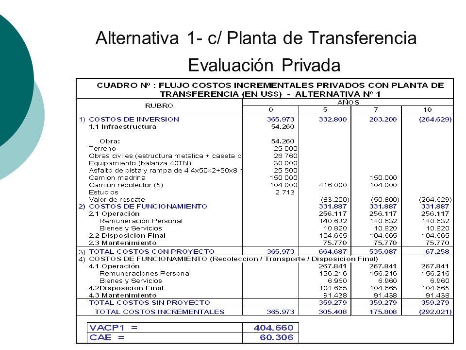 Alternativa 1- c/ Planta de Transferencia Evaluación Privada