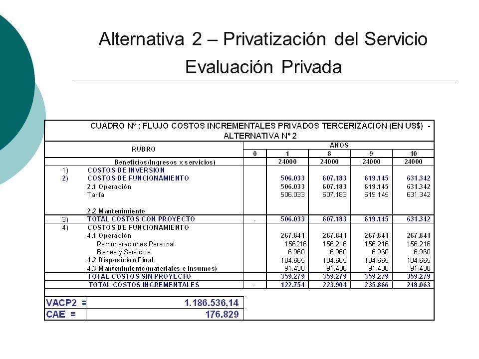 Alternativa 2 – Privatización del Servicio