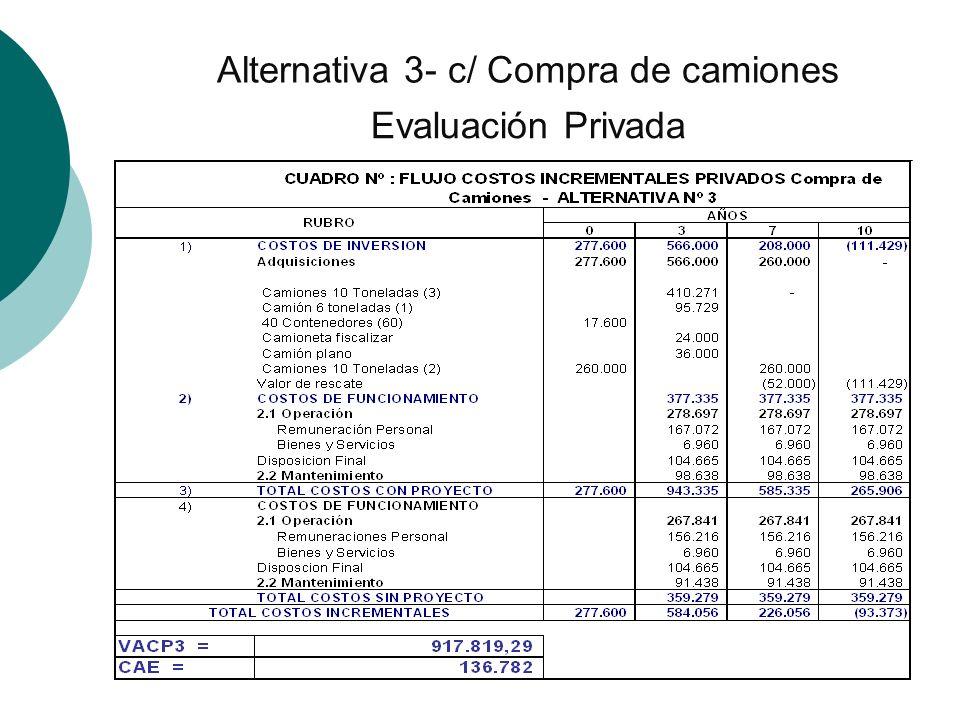 Evaluación Privada Alternativa 3- c/ Compra de camiones