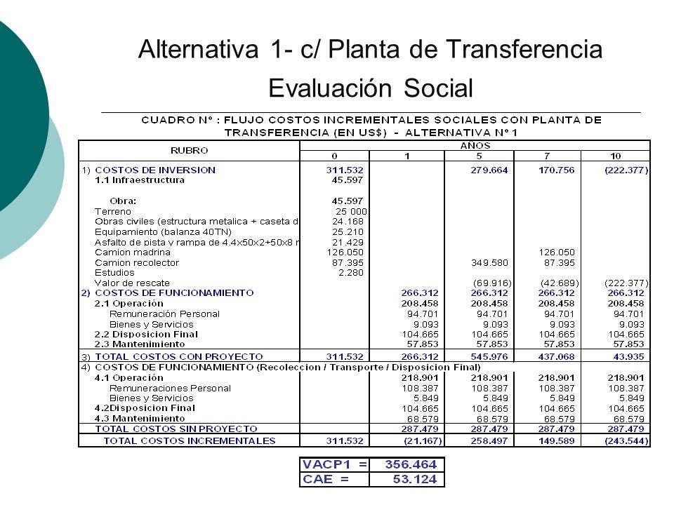 Evaluación Social Alternativa 1- c/ Planta de Transferencia