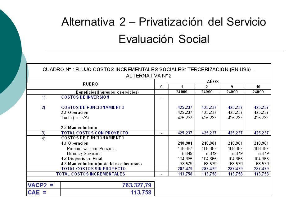 Evaluación Social Alternativa 2 – Privatización del Servicio