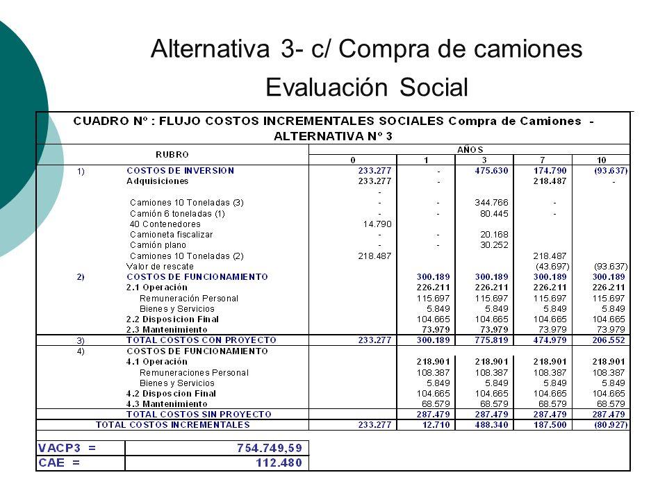 Evaluación Social Alternativa 3- c/ Compra de camiones