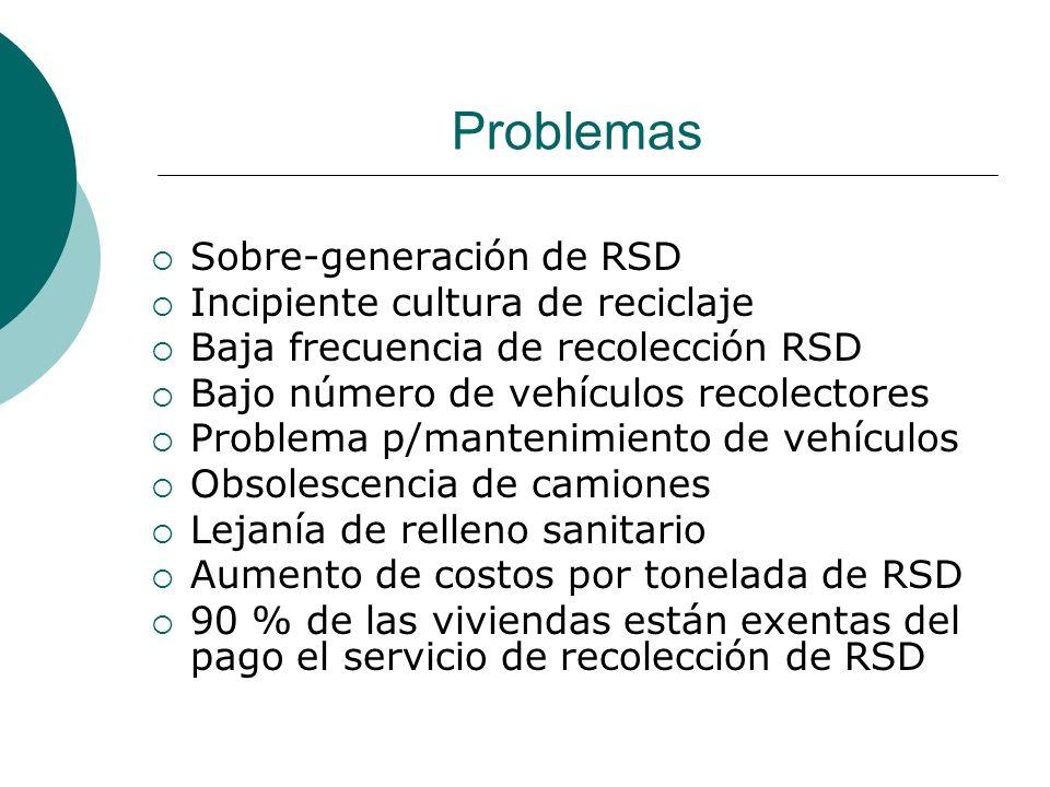 Problemas Sobre-generación de RSD Incipiente cultura de reciclaje Baja frecuencia de recolección RSD Bajo número de vehículos recolectores Problema p/