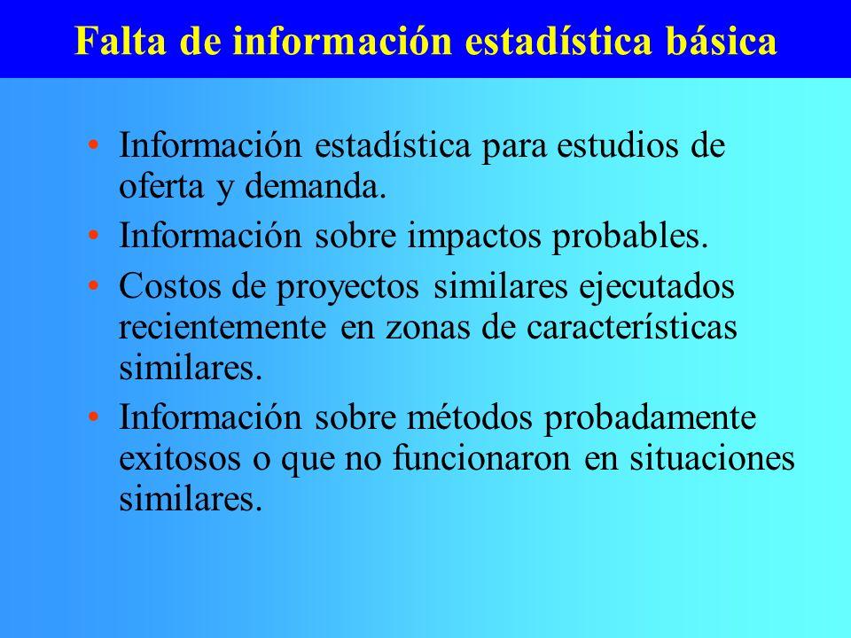 Falta de información estadística básica Información estadística para estudios de oferta y demanda. Información sobre impactos probables. Costos de pro