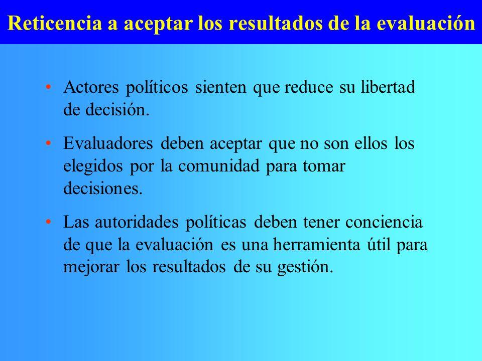 Reticencia a aceptar los resultados de la evaluación Actores políticos sienten que reduce su libertad de decisión. Evaluadores deben aceptar que no so