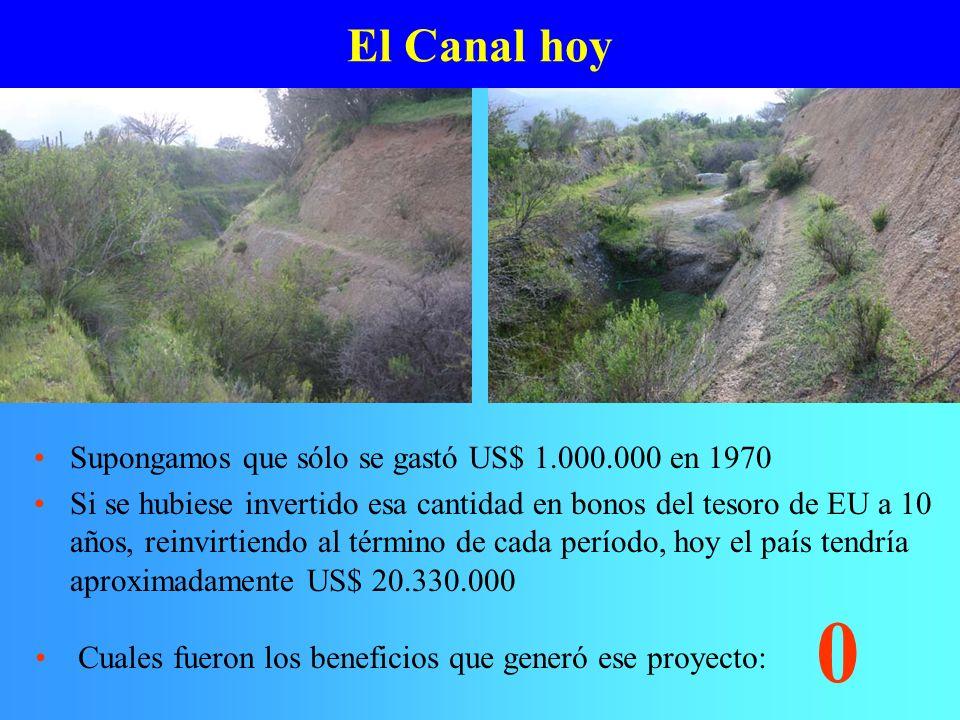 El Canal hoy Supongamos que sólo se gastó US$ 1.000.000 en 1970 Si se hubiese invertido esa cantidad en bonos del tesoro de EU a 10 años, reinvirtiend