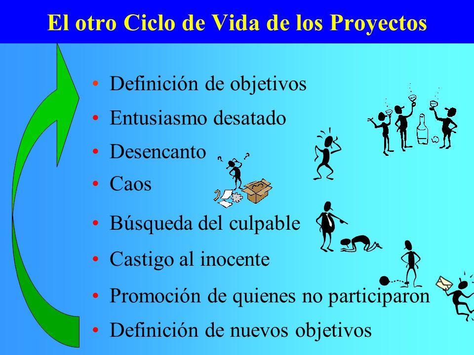 El otro Ciclo de Vida de los Proyectos Definición de objetivos Entusiasmo desatado Desencanto Caos Búsqueda del culpable Castigo al inocente Promoción