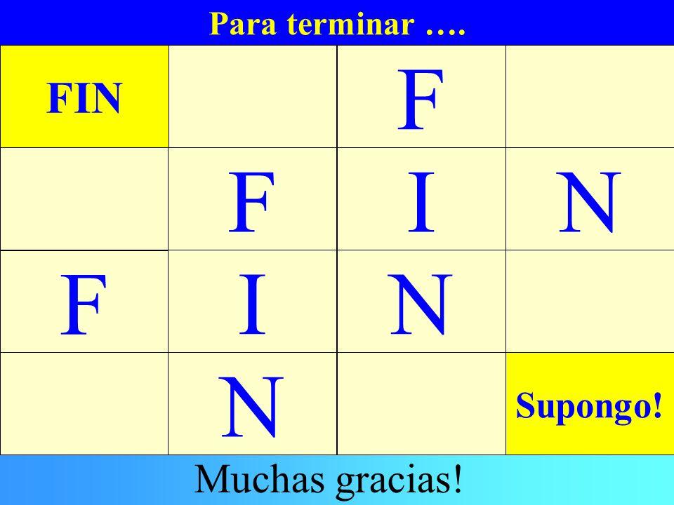 Propósito Fin Actividades Componentes Para terminar …. FIN F IN Supongo! N F F N I Muchas gracias!