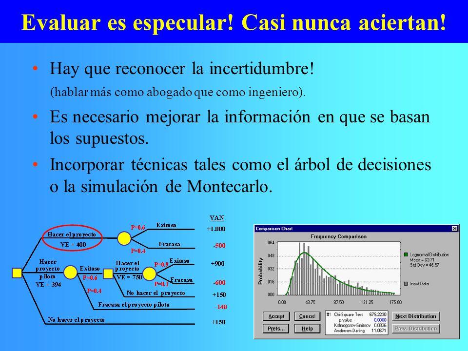 Falta de información estadística básica Información estadística para estudios de oferta y demanda.