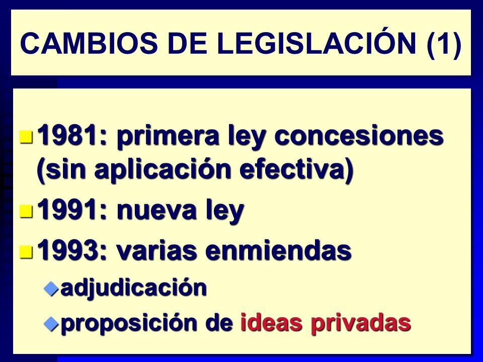6 CAMBIOS DE LEGISLACIÓN (1) n 1981: primera ley concesiones (sin aplicación efectiva) n 1991: nueva ley n 1993: varias enmiendas u adjudicación u proposición de ideas privadas n 1981: primera ley concesiones (sin aplicación efectiva) n 1991: nueva ley n 1993: varias enmiendas u adjudicación u proposición de ideas privadas