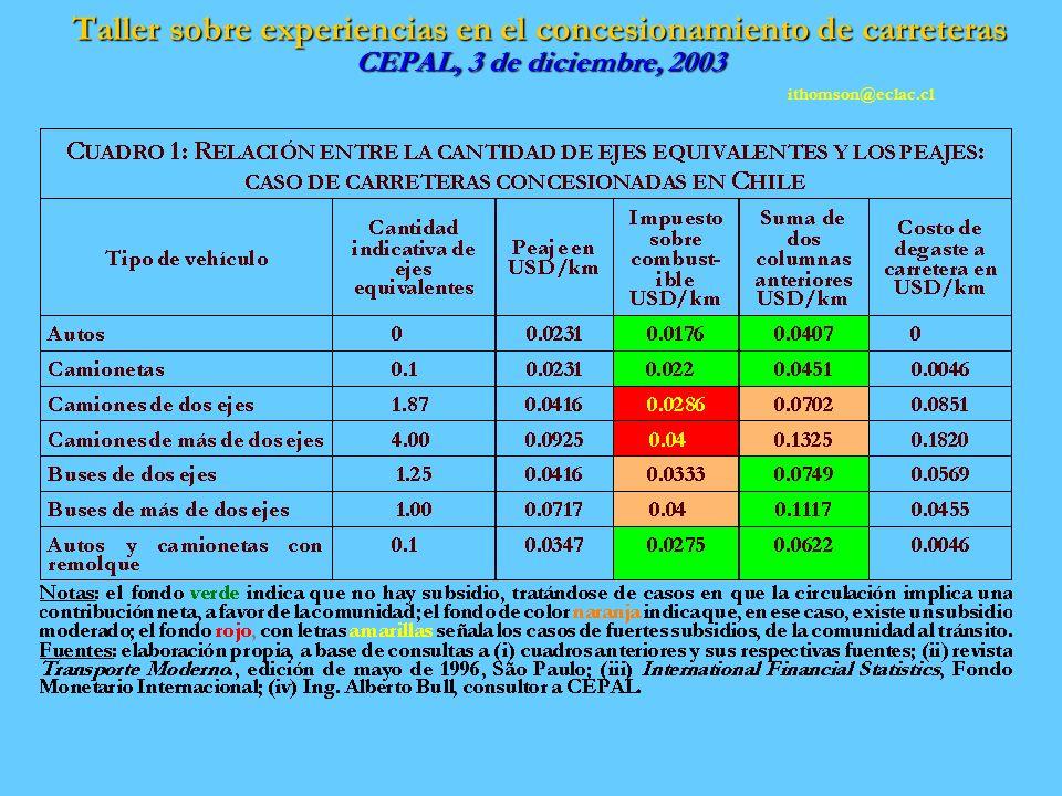 Taller sobre experiencias en el concesionamiento de carreteras CEPAL, 3 de diciembre, 2003 Es decir, aunque se concesionen las carreteras, en general, sigue siendo subvencionado el tránsito de camiones pesados.