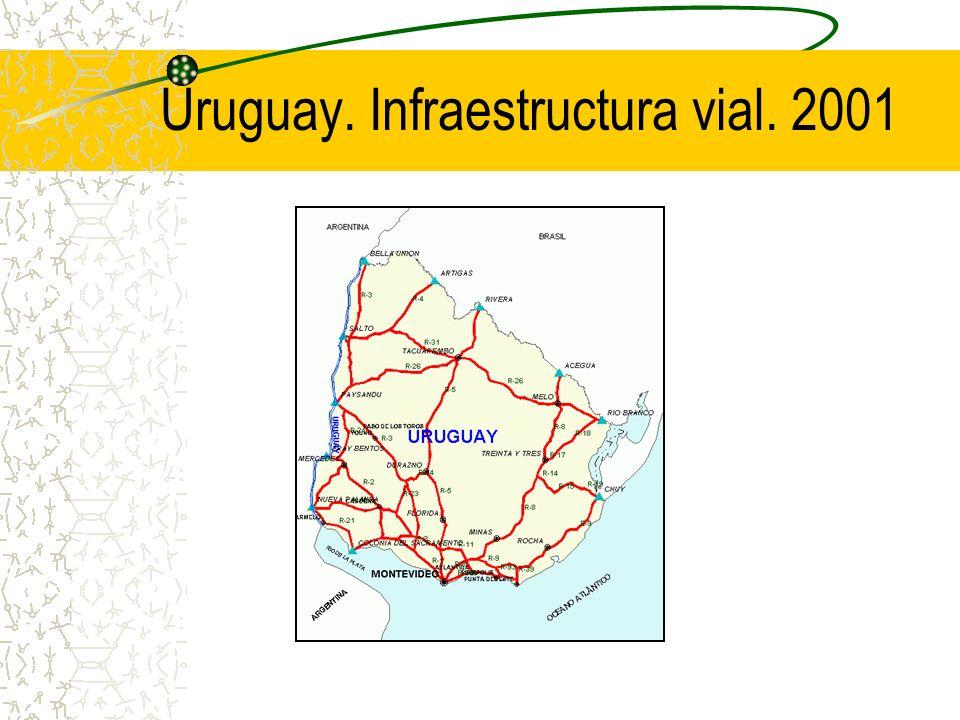 Uruguay. Infraestructura vial. 2001