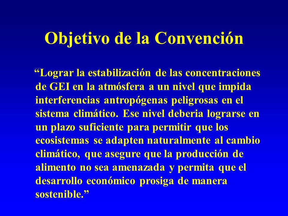 Objetivo de la Convención Lograr la estabilización de las concentraciones de GEI en la atmósfera a un nivel que impida interferencias antropógenas peligrosas en el sistema climático.