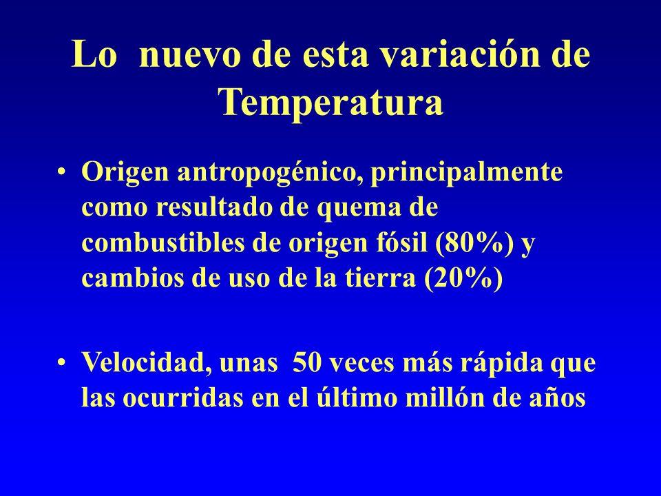 Lo nuevo de esta variación de Temperatura Origen antropogénico, principalmente como resultado de quema de combustibles de origen fósil (80%) y cambios de uso de la tierra (20%) Velocidad, unas 50 veces más rápida que las ocurridas en el último millón de años