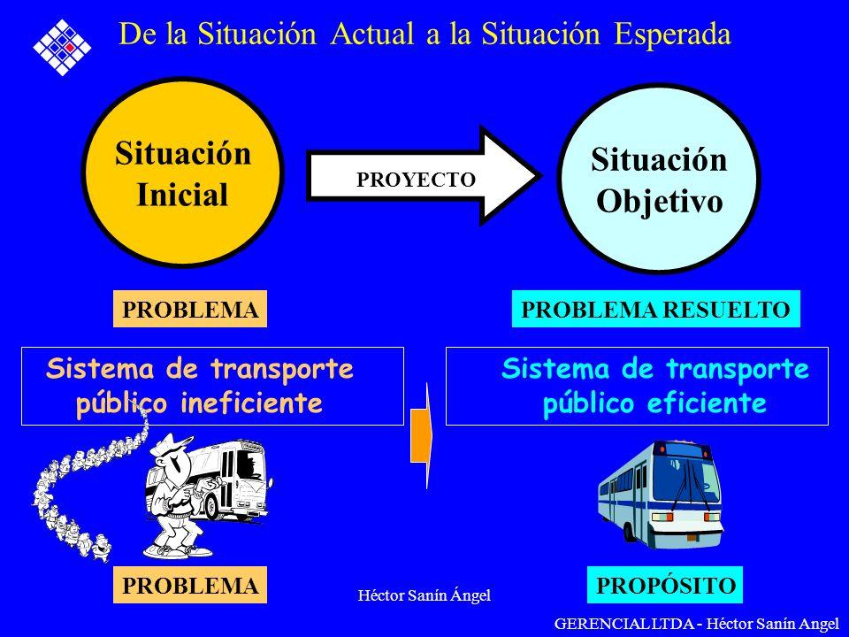 Héctor Sanín Ángel De la Situación Actual a la Situación Esperada Situación Inicial Situación Objetivo PROYECTO PROBLEMAPROBLEMA RESUELTO PROBLEMAPROP