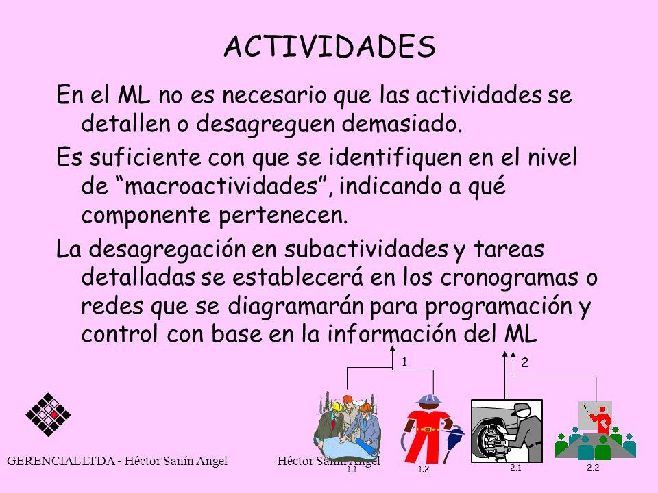 Héctor Sanín Ángel ACTIVIDADES En el ML no es necesario que las actividades se detallen o desagreguen demasiado. Es suficiente con que se identifiquen