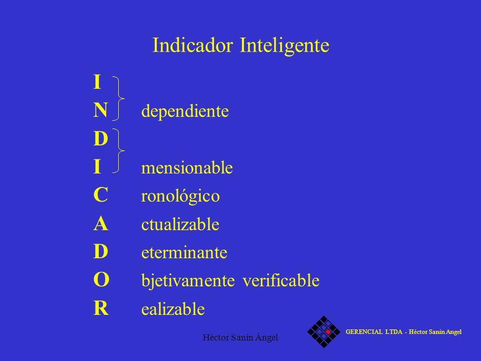 Héctor Sanín Ángel Indicador Inteligente I N dependiente D I mensionable C ronológico A ctualizable D eterminante O bjetivamente verificable R ealizab