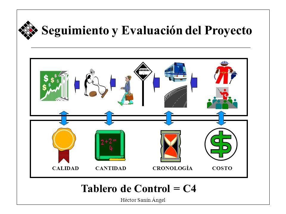 Héctor Sanín Ángel Tablero de Control = C4 Seguimiento y Evaluación del Proyecto CALIDAD CRONOLOGÍA COSTO CANTIDAD
