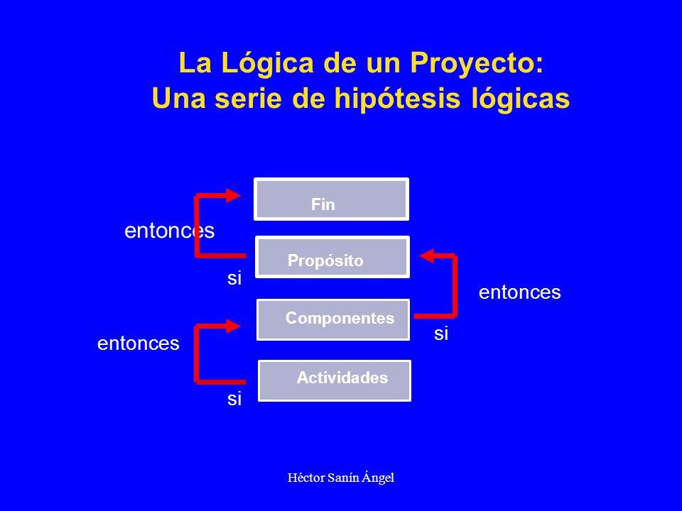 Héctor Sanín Ángel entonces La Lógica de un Proyecto: Una serie de hipótesis lógicas Fin Propósito Componentes Actividades entonces si entonces si