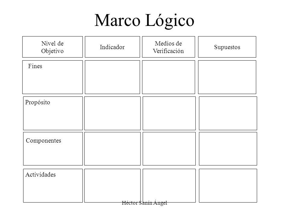 Héctor Sanín Ángel Medios de Verificación SupuestosIndicador Fines Propósito Componentes Actividades Nivel de Objetivo Marco Lógico