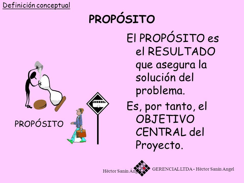 Héctor Sanín Ángel PROPÓSITO El PROPÓSITO es el RESULTADO que asegura la solución del problema. Es, por tanto, el OBJETIVO CENTRAL del Proyecto. GEREN
