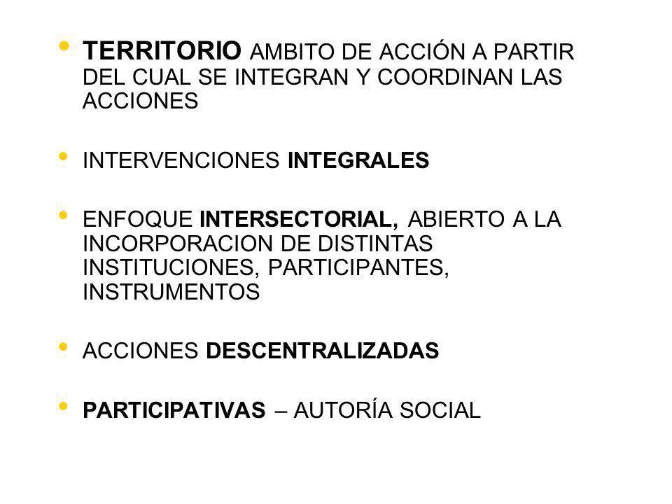 ...articular recursos de origen diverso SECTORIALES GOBIERNOS REGIONALES - PROVINCIALES MUNICIPALES SECTOR PRIVADO BENEFICIARIOS RECURSOS
