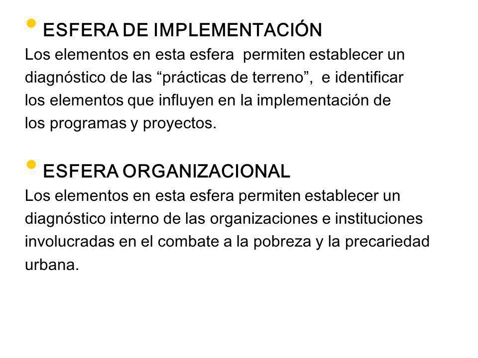 PROGRAMAS DE MEJORAMIENTO BARRIALmalla de institucionalización ESFERA DE IMPLEMENTACIÓN Implementación de programas y proyectos Metodología de interve