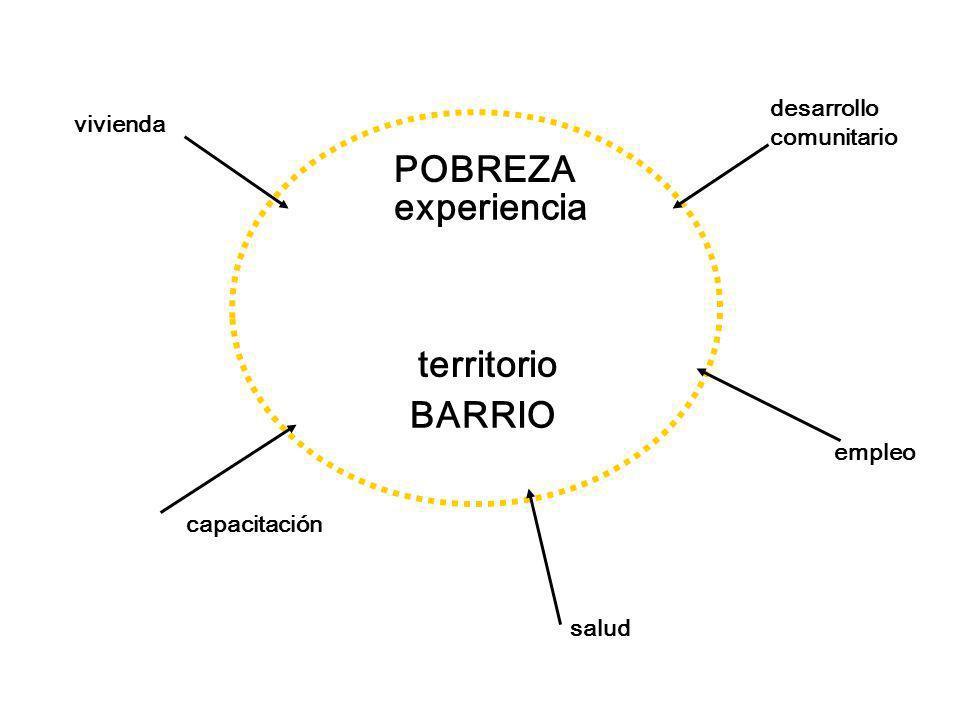 POBREZA Y PRECARIEDAD URBANA ESTRATEGIAS Y PROGRAMAS PARA EL MEJORAMIENTO BARRIAL - PERÚ abril 2004