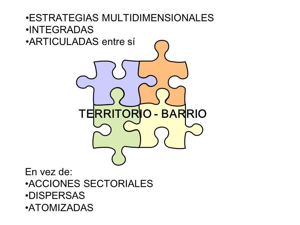 POBREZA BARRIO vivienda empleo capacitación desarrollo comunitario salud experiencia territorio