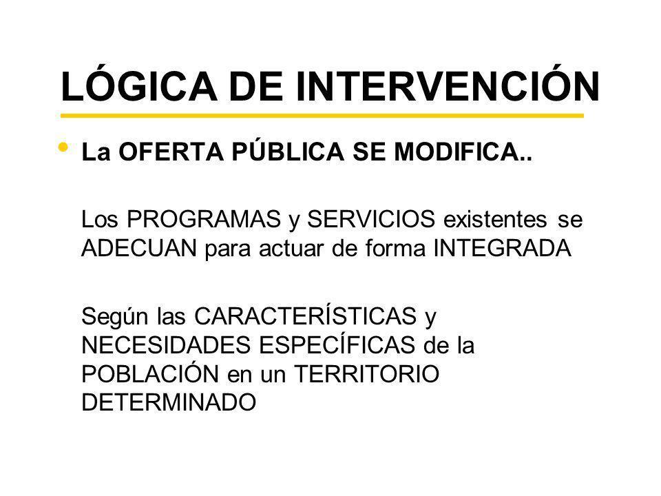 INTERSECTORIALIDAD PARTICIPACIÓN SOCIAL PROCESOS ENDÓGENOS DE DESARROLLO COORDINACIÓN y ARTICULACIÓN INSTITUCIONAL FLEXIBILIDAD DESCENTRALIZACIÓN de l