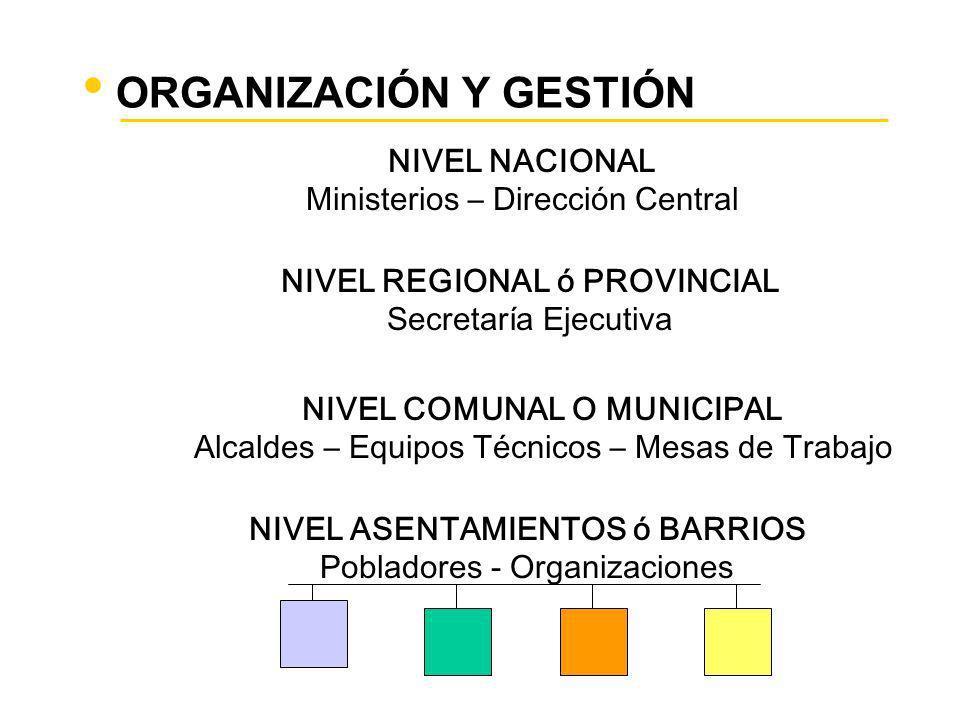 OBJETIVOS En el territorio: -capacitación y educación - laboral y productivo -vivienda y entorno -salud De fortalecimiento institucional: -capacidad d